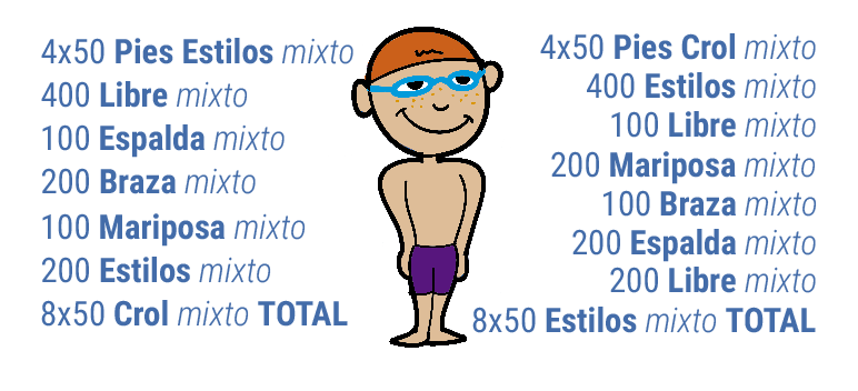 Easy to Customize